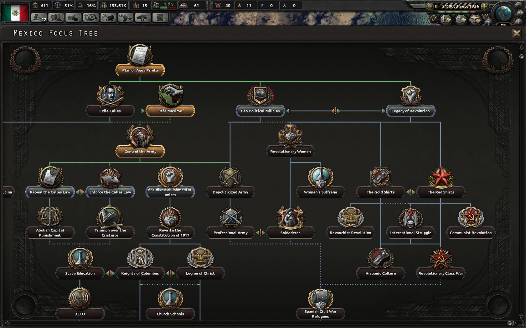 hearts of iron 4 man the guns date
