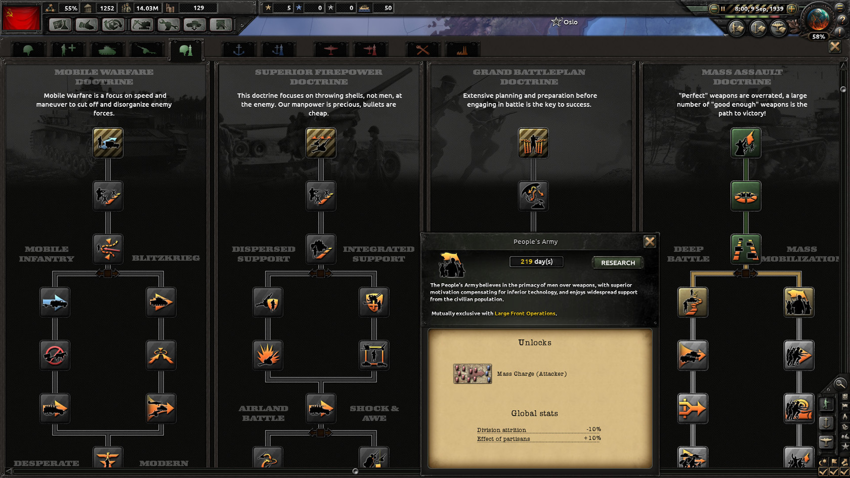 Hearts of Iron IV: Cadet Edition | macgamestore com