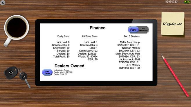 Auto Dealership Tycoon Screenshot 5