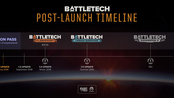 BATTLETECH Season Pass Screenshot 1