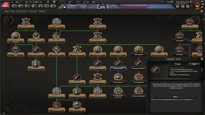 Hearts of Iron IV: Colonel Edition Screenshot 8