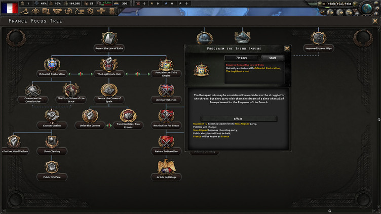 Hearts of Iron IV: La Résistance Screenshot 2
