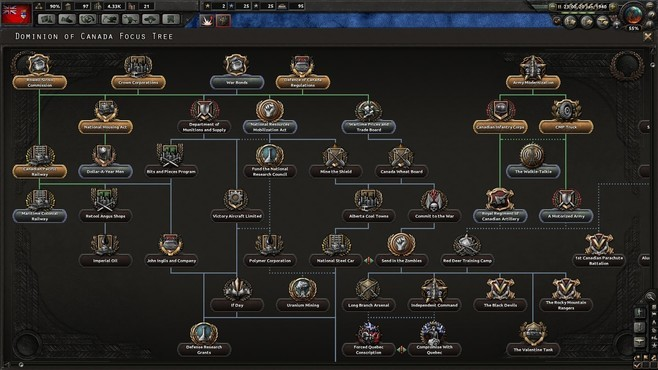 Hearts of Iron IV: Together for Victory Screenshot 6