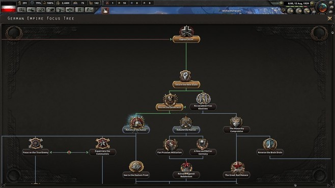 Hearts of Iron IV: Waking the Tiger Screenshot 5