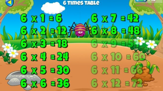 Mini World Maths Times Tables Screenshot 3