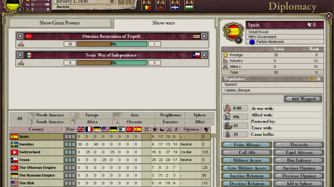 Victoria 2: A House Divided Screenshot 2